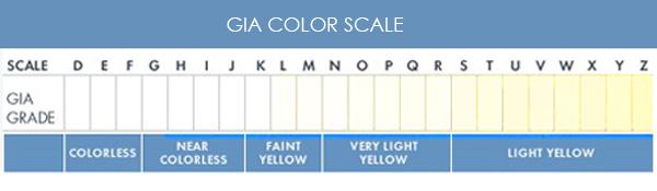 GIA-color-chart-copy-copy