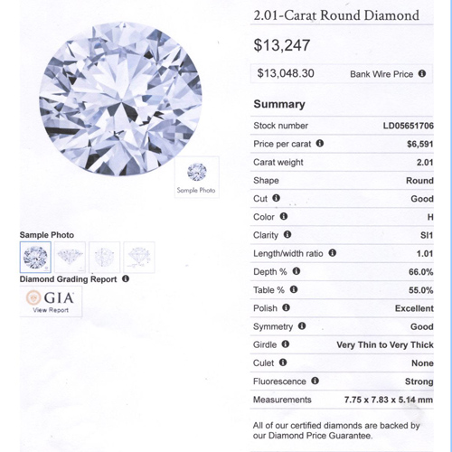 on grade color polished based data diamond update s comparison to click a price